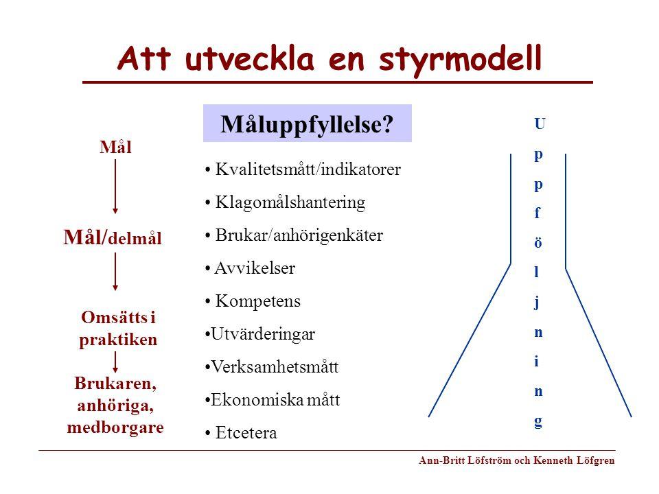 Att utveckla en styrmodell Ann-Britt Löfström och Kenneth Löfgren Mål Mål/ delmål Omsätts i praktiken UppföljningUppföljning Brukaren, anhöriga, medbo
