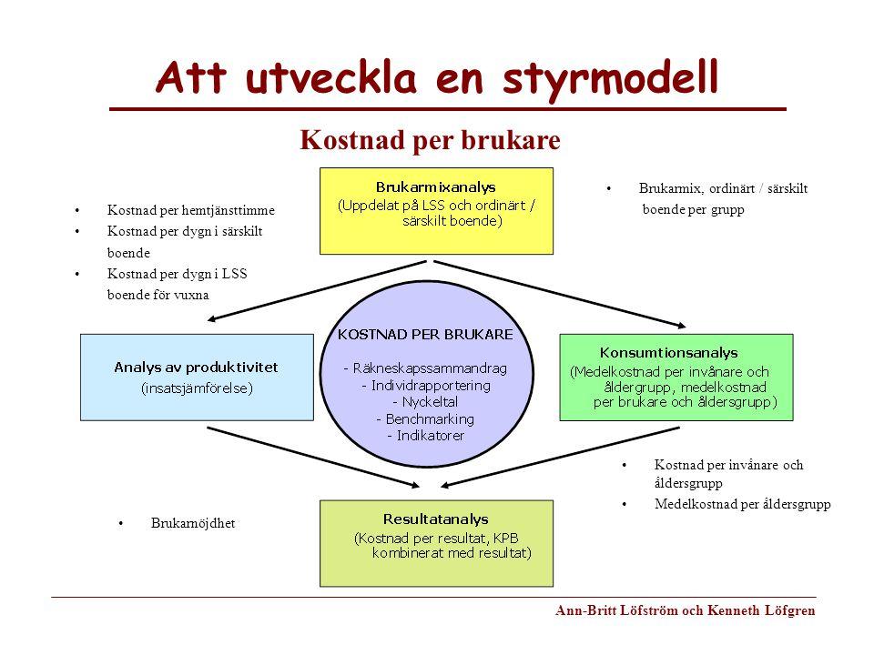 Att utveckla en styrmodell Ann-Britt Löfström och Kenneth Löfgren Kostnad per brukare Kostnad per hemtjänsttimme Kostnad per dygn i särskilt boende Ko