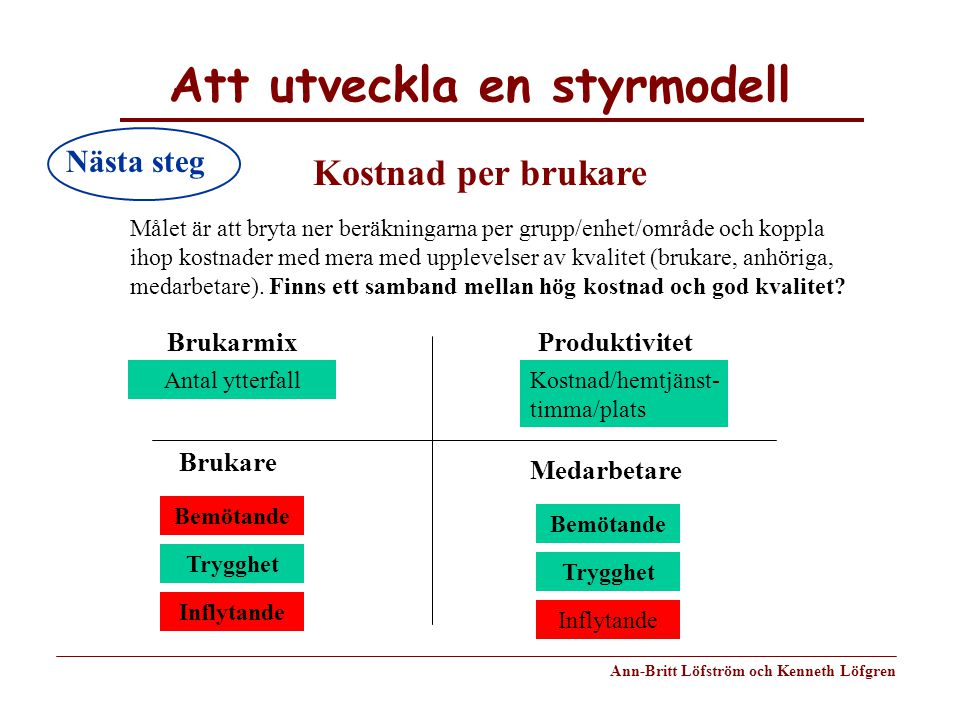 Att utveckla en styrmodell Ann-Britt Löfström och Kenneth Löfgren Kostnad per brukare Målet är att bryta ner beräkningarna per grupp/enhet/område och