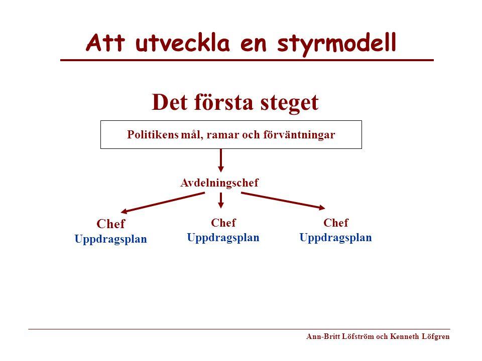 Att utveckla en styrmodell Ann-Britt Löfström och Kenneth Löfgren Politikens mål, ramar och förväntningar Det första steget Avdelningschef Chef Uppdra