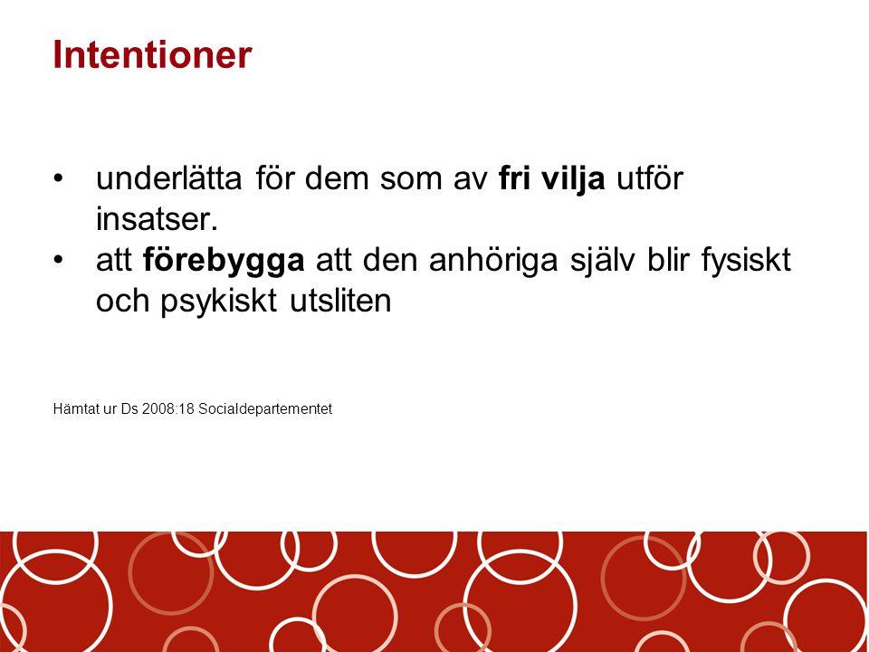 Diskurs kring anhörigskap Stödjas Uppmuntras Orka Utbildas Utan anhöriga stannar Sverige.