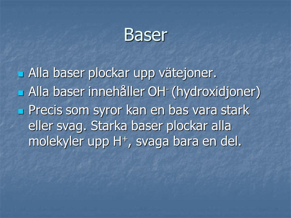 Baser Alla baser plockar upp vätejoner. Alla baser plockar upp vätejoner. Alla baser innehåller OH - (hydroxidjoner) Alla baser innehåller OH - (hydro