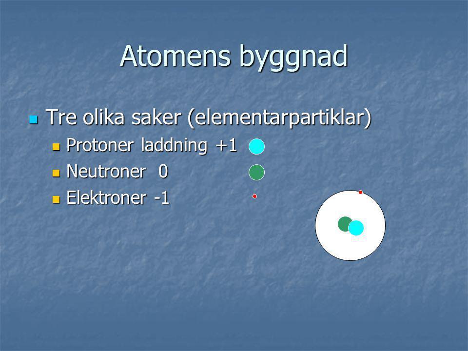 Atomens byggnad Tre olika saker (elementarpartiklar) Tre olika saker (elementarpartiklar) Protoner laddning +1 Protoner laddning +1 Neutroner 0 Neutro