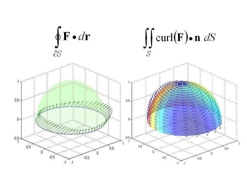 Anm.Alla punkter på en yta är i topologisk mening (dvs.
