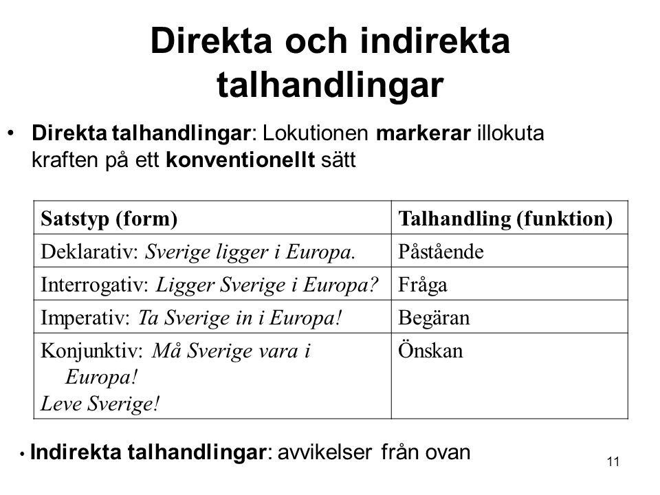 Direkta och indirekta talhandlingar Direkta talhandlingar: Lokutionen markerar illokuta kraften på ett konventionellt sätt Satstyp (form)Talhandling (funktion) Deklarativ: Sverige ligger i Europa.Påstående Interrogativ: Ligger Sverige i Europa?Fråga Imperativ: Ta Sverige in i Europa!Begäran Konjunktiv: Må Sverige vara i Europa.