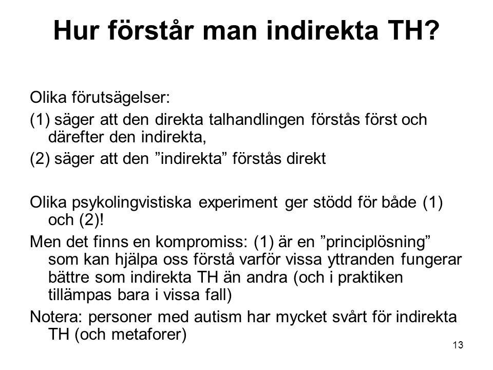 Hur förstår man indirekta TH.