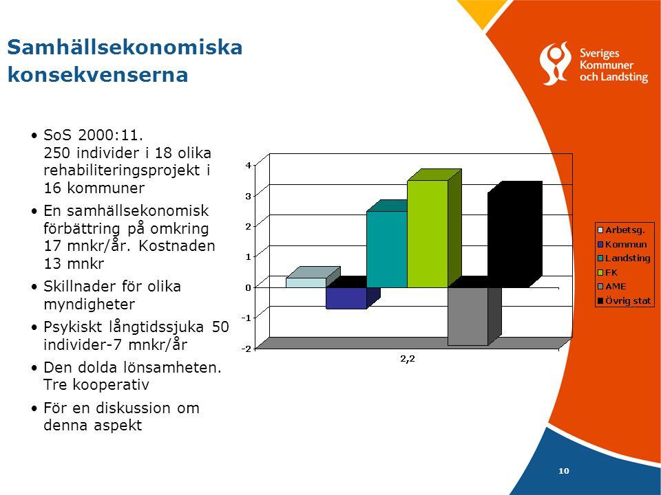 10 Samhällsekonomiska konsekvenserna SoS 2000:11.