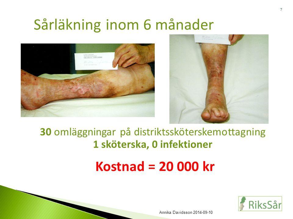 7 30 omläggningar på distriktssköterskemottagning 1 sköterska, 0 infektioner Sårläkning inom 6 månader Kostnad = 20 000 kr Annika Davidsson 2014-09-10
