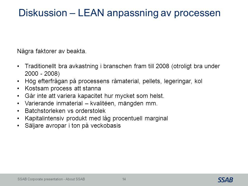 Grid 14SSAB Corporate presentation - About SSAB Diskussion – LEAN anpassning av processen Några faktorer av beakta. Traditionellt bra avkastning i bra