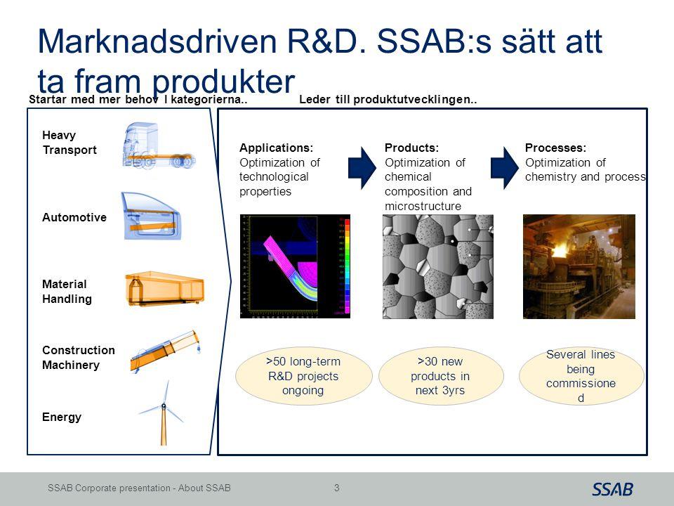 Grid 3 SSAB Corporate presentation - About SSAB Marknadsdriven R&D. SSAB:s sätt att ta fram produkter Applications: Optimization of technological prop