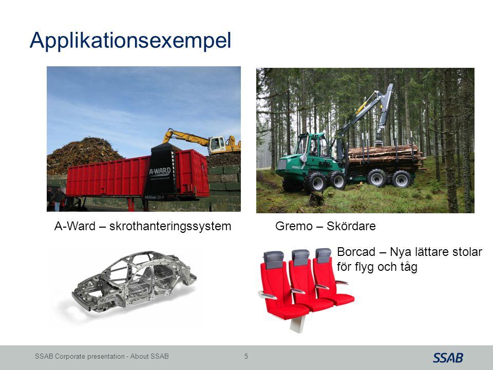 Grid 5SSAB Corporate presentation - About SSAB A-Ward – skrothanteringssystem Gremo – Skördare Borcad – Nya lättare stolar för flyg och tåg Applikatio