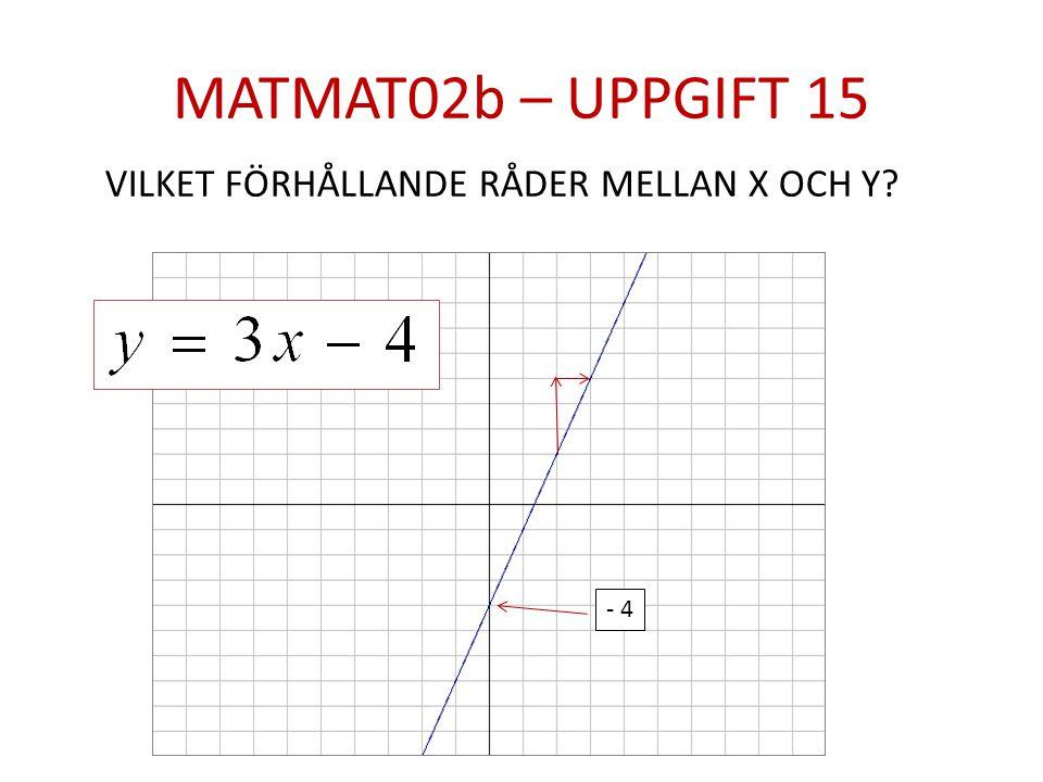 MATMAT02b – UPPGIFT 15 - 4 VILKET FÖRHÅLLANDE RÅDER MELLAN X OCH Y?