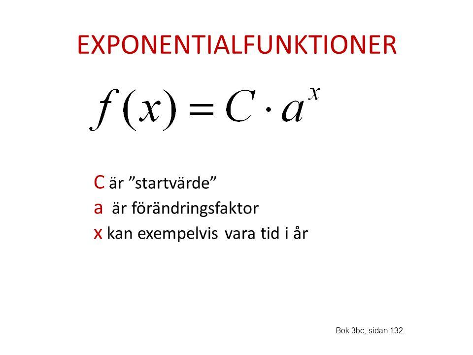 EXPONENTIALFUNKTIONER C är startvärde a är förändringsfaktor x kan exempelvis vara tid i år Bok 3bc, sidan 132