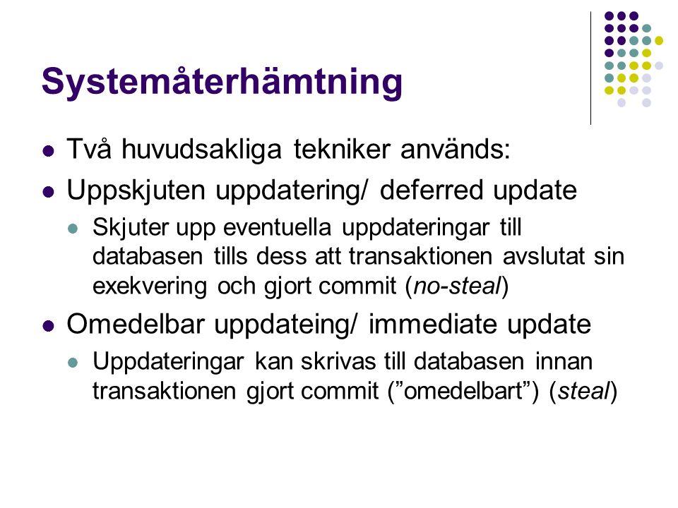 Systemåterhämtning Två huvudsakliga tekniker används: Uppskjuten uppdatering/ deferred update Skjuter upp eventuella uppdateringar till databasen till