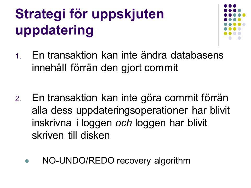 Strategi för uppskjuten uppdatering 1. En transaktion kan inte ändra databasens innehåll förrän den gjort commit 2. En transaktion kan inte göra commi