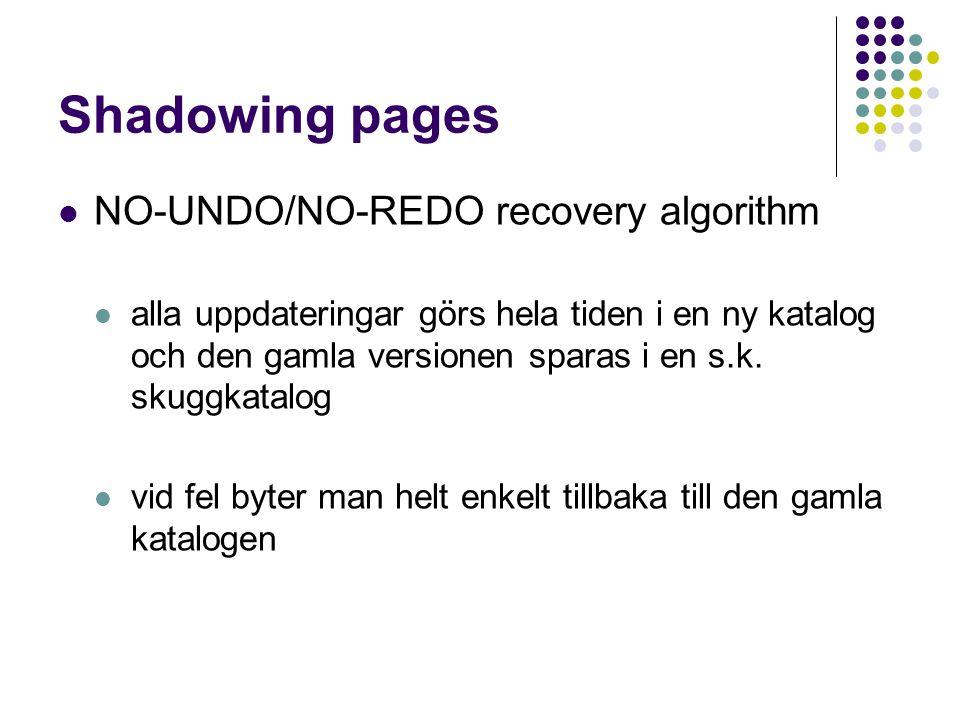 Shadowing pages NO-UNDO/NO-REDO recovery algorithm alla uppdateringar görs hela tiden i en ny katalog och den gamla versionen sparas i en s.k. skuggka