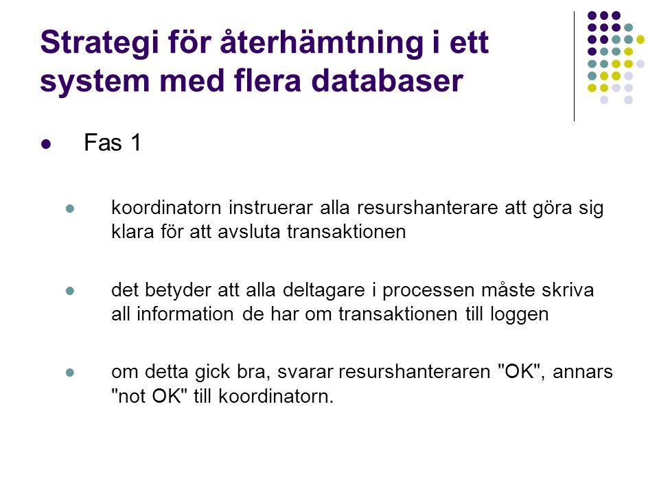 Strategi för återhämtning i ett system med flera databaser Fas 1 koordinatorn instruerar alla resurshanterare att göra sig klara för att avsluta trans