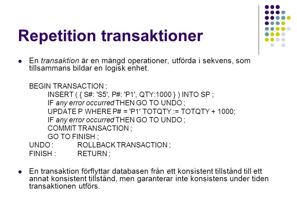 Repetition transaktioner En transaktion är en mängd operationer, utförda i sekvens, som tillsammans bildar en logisk enhet. BEGIN TRANSACTION ; INSERT