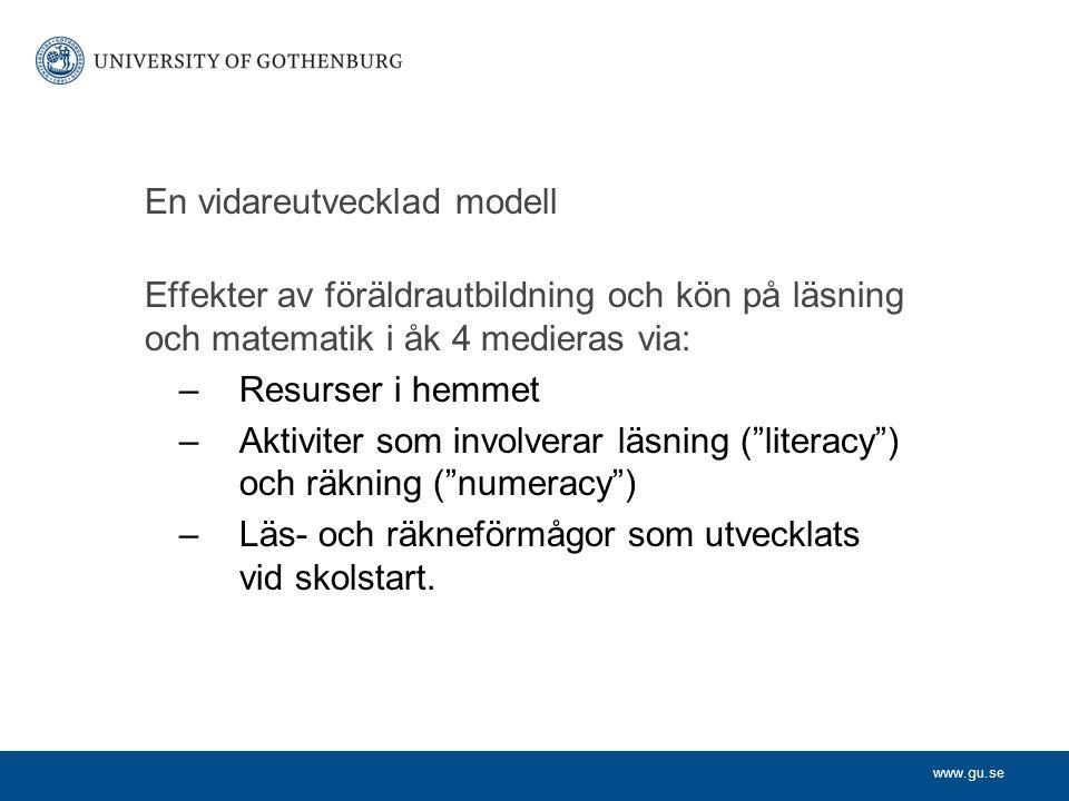 En vidareutvecklad modell Effekter av föräldrautbildning och kön på läsning och matematik i åk 4 medieras via: –Resurser i hemmet –Aktiviter som invol