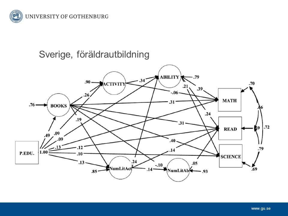 www.gu.se Sverige, föräldrautbildning