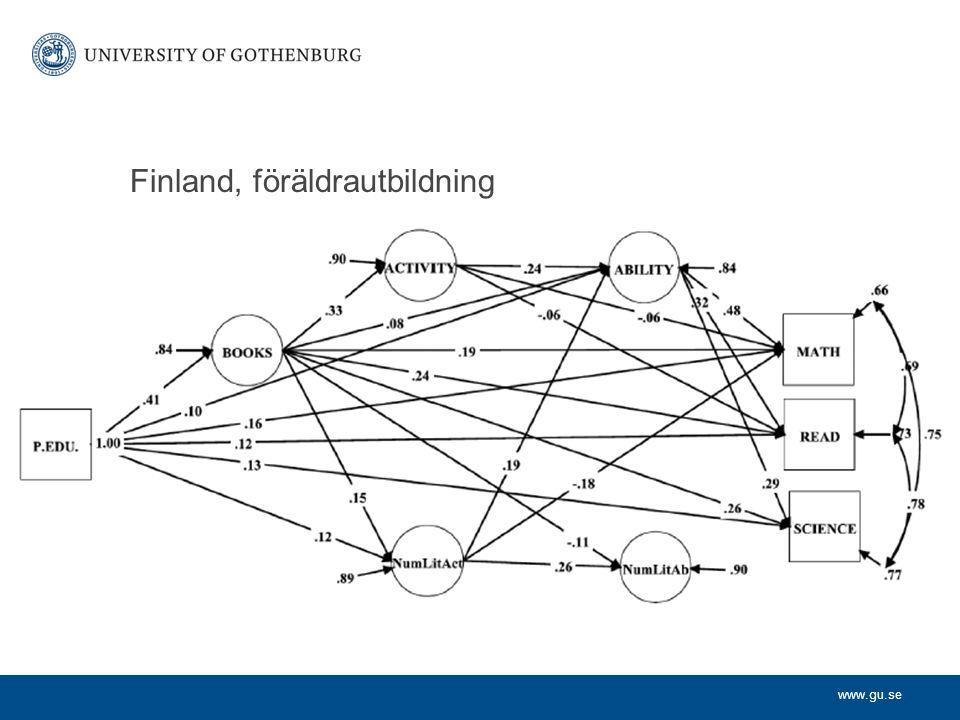 www.gu.se Finland, föräldrautbildning