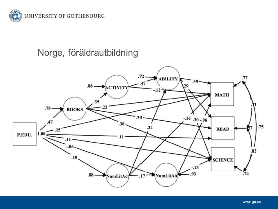 www.gu.se Norge, föräldrautbildning