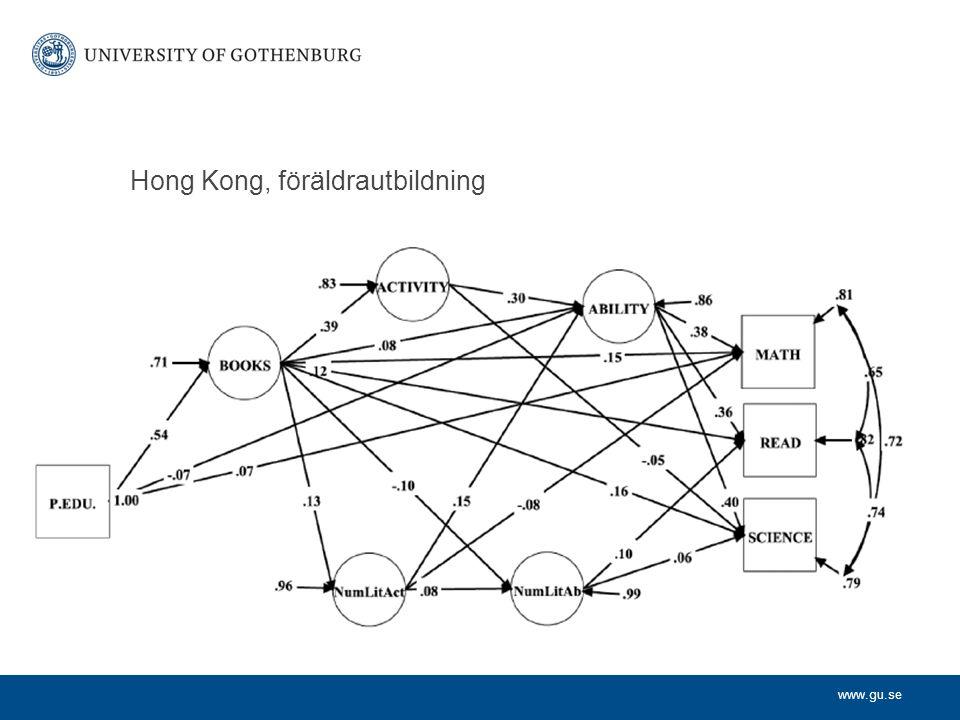 www.gu.se Hong Kong, föräldrautbildning