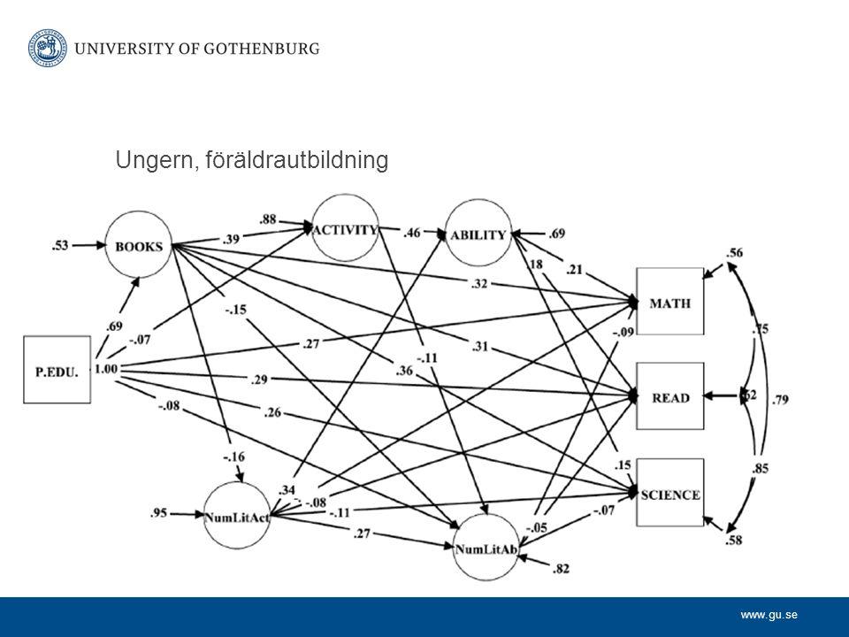 www.gu.se Ungern, föräldrautbildning