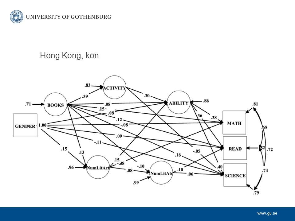 www.gu.se Hong Kong, kön