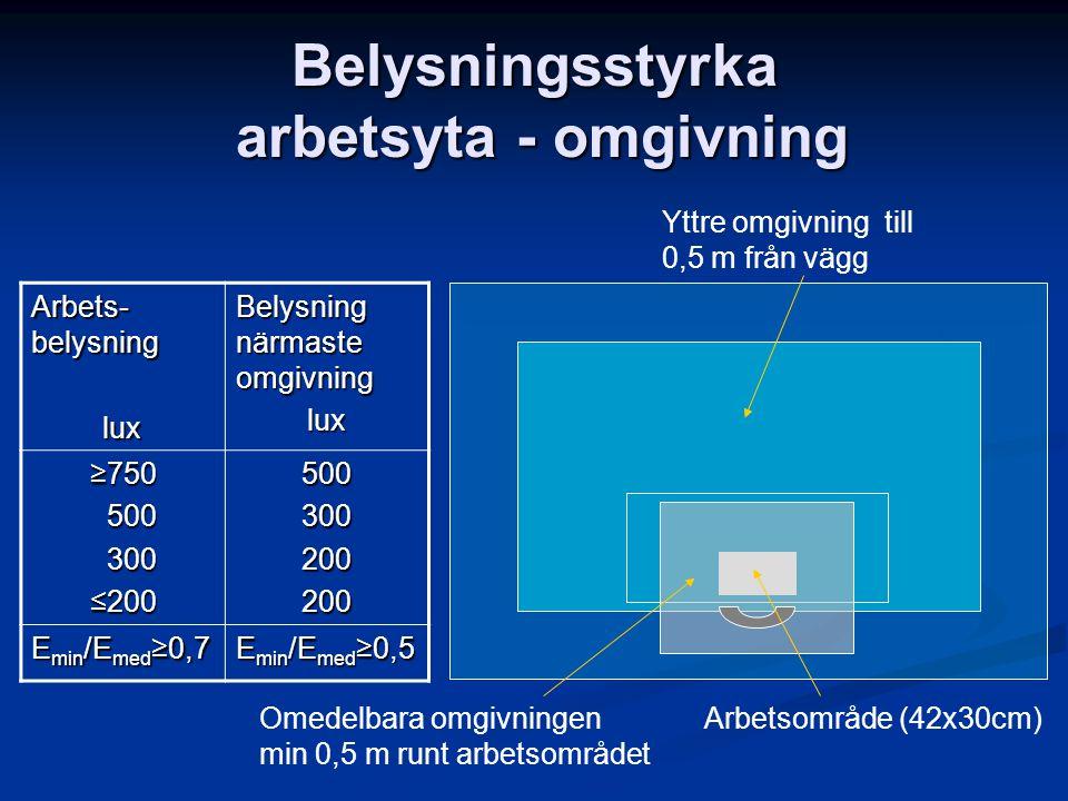 Belysningsstyrka arbetsyta - omgivning Arbetsområde (42x30cm)Omedelbara omgivningen min 0,5 m runt arbetsområdet Yttre omgivning till 0,5 m från vägg