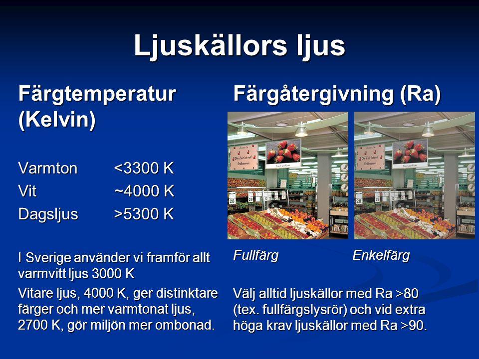 Ljuskällors ljus Färgtemperatur (Kelvin) Varmton <3300 K Vit ~4000 K Dagsljus>5300 K I Sverige använder vi framför allt varmvitt ljus 3000 K Vitare lj