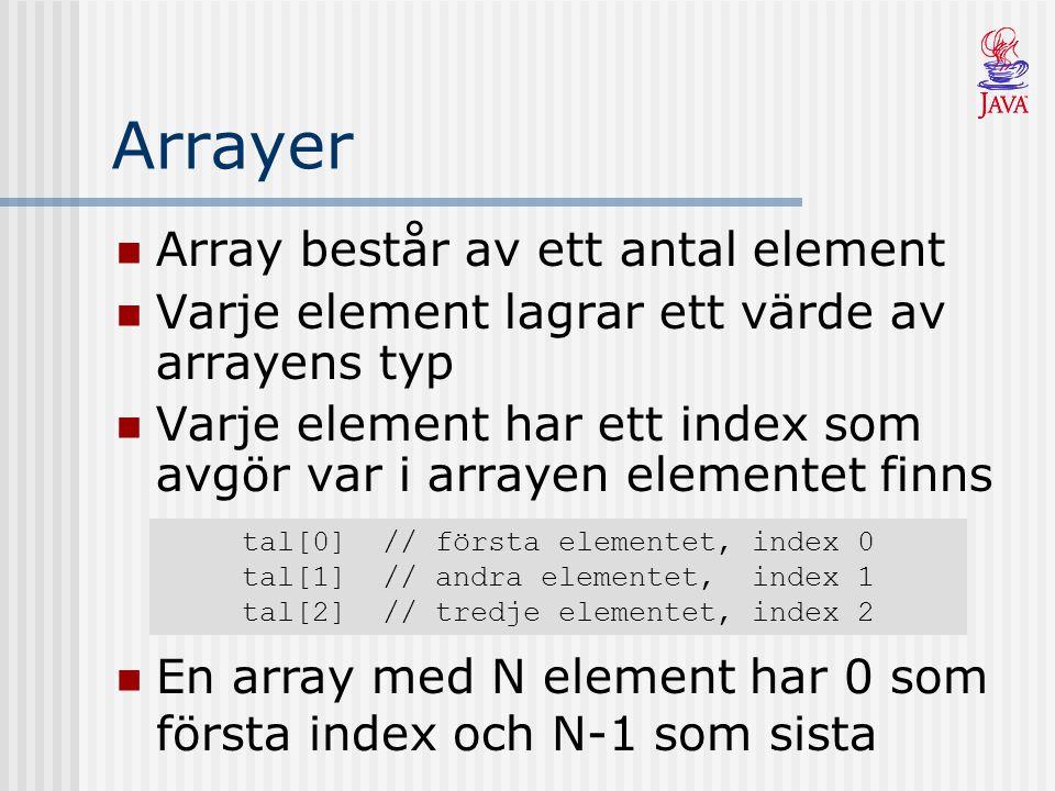 Arrayer Array består av ett antal element Varje element lagrar ett värde av arrayens typ Varje element har ett index som avgör var i arrayen elementet