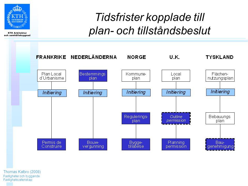 Tidsfrister kopplade till plan- och tillståndsbeslut Thomas Kalbro (2008) Fastigheter och byggande Fastighetsvetenskap