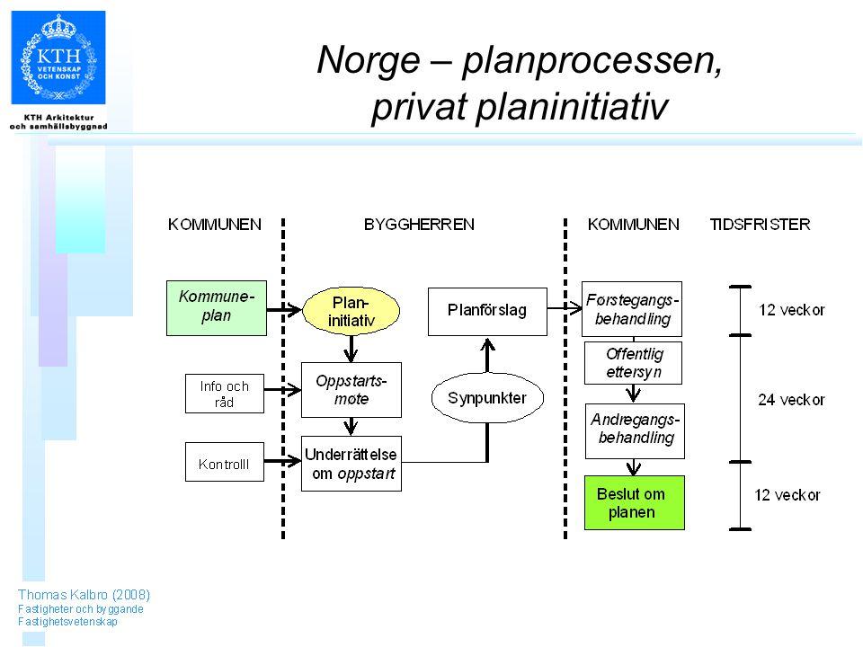 Norge – planprocessen, privat planinitiativ