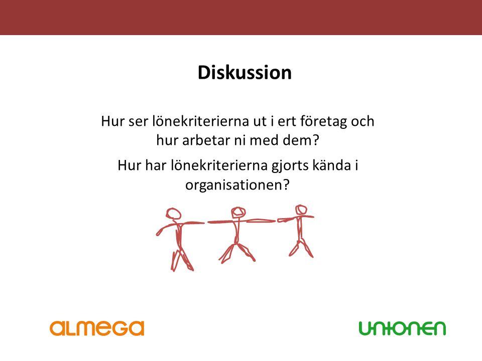 Diskussion Hur ser lönekriterierna ut i ert företag och hur arbetar ni med dem? Hur har lönekriterierna gjorts kända i organisationen?