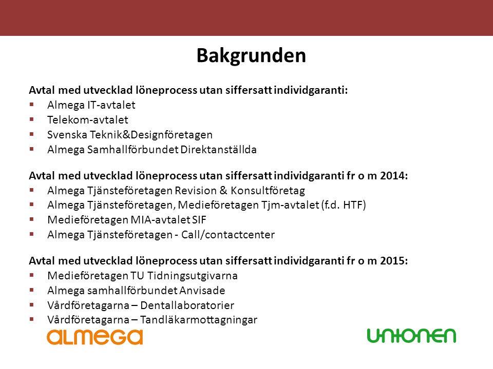 Bakgrunden Avtal med utvecklad löneprocess utan siffersatt individgaranti:  Almega IT-avtalet  Telekom-avtalet  Svenska Teknik&Designföretagen  Al