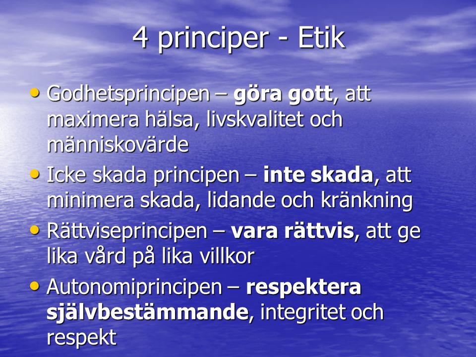 4 principer - Etik Godhetsprincipen – göra gott, att maximera hälsa, livskvalitet och människovärde Godhetsprincipen – göra gott, att maximera hälsa, livskvalitet och människovärde Icke skada principen – inte skada, att minimera skada, lidande och kränkning Icke skada principen – inte skada, att minimera skada, lidande och kränkning Rättviseprincipen – vara rättvis, att ge lika vård på lika villkor Rättviseprincipen – vara rättvis, att ge lika vård på lika villkor Autonomiprincipen – respektera självbestämmande, integritet och respekt Autonomiprincipen – respektera självbestämmande, integritet och respekt