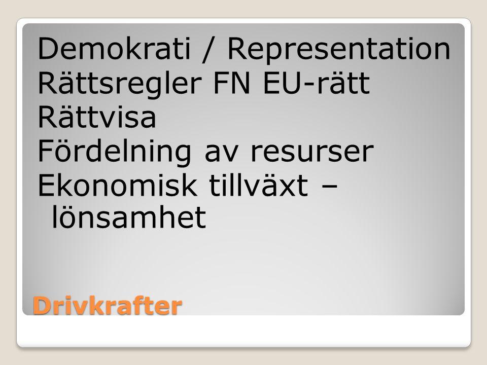 Drivkrafter Demokrati / Representation Rättsregler FN EU-rätt Rättvisa Fördelning av resurser Ekonomisk tillväxt – lönsamhet