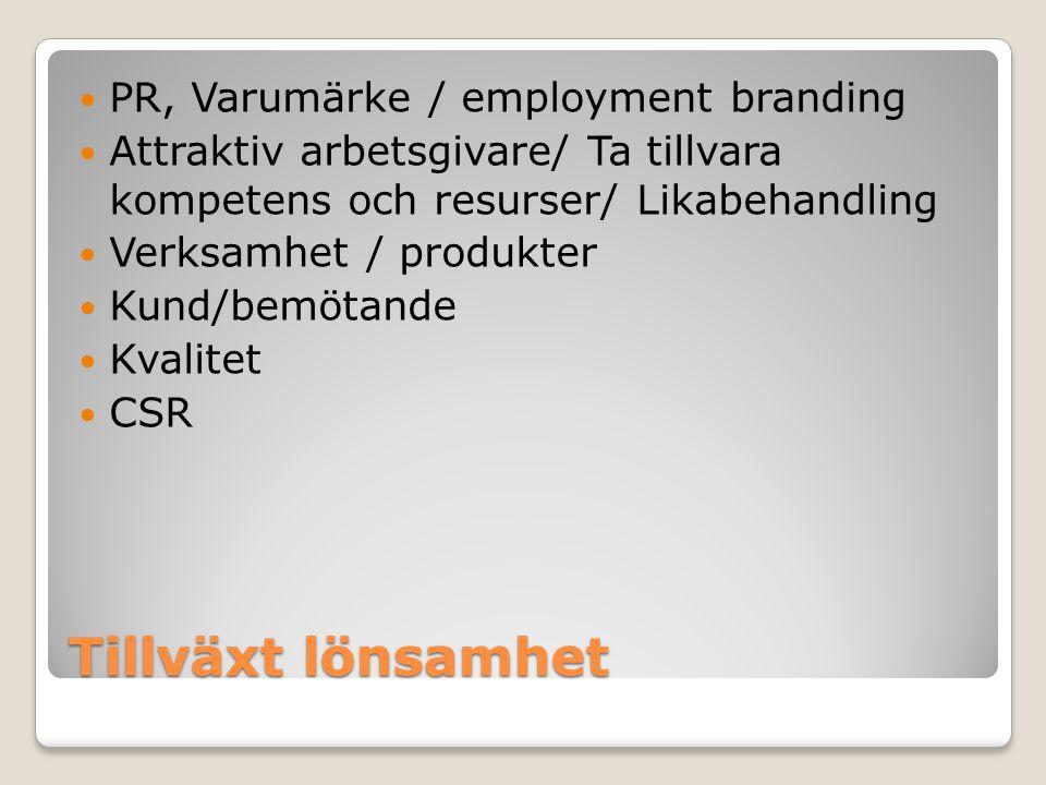 Tillväxt lönsamhet PR, Varumärke / employment branding Attraktiv arbetsgivare/ Ta tillvara kompetens och resurser/ Likabehandling Verksamhet / produkter Kund/bemötande Kvalitet CSR