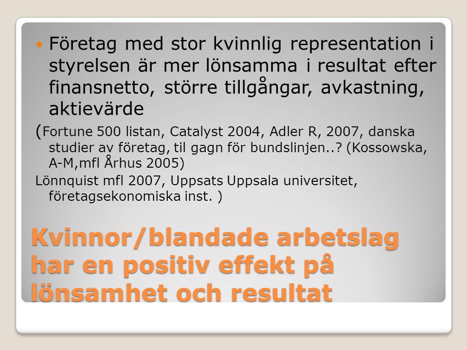 Kvinnor/blandade arbetslag har en positiv effekt på lönsamhet och resultat Företag med stor kvinnlig representation i styrelsen är mer lönsamma i resultat efter finansnetto, större tillgångar, avkastning, aktievärde ( Fortune 500 listan, Catalyst 2004, Adler R, 2007, danska studier av företag, til gagn för bundslinjen...