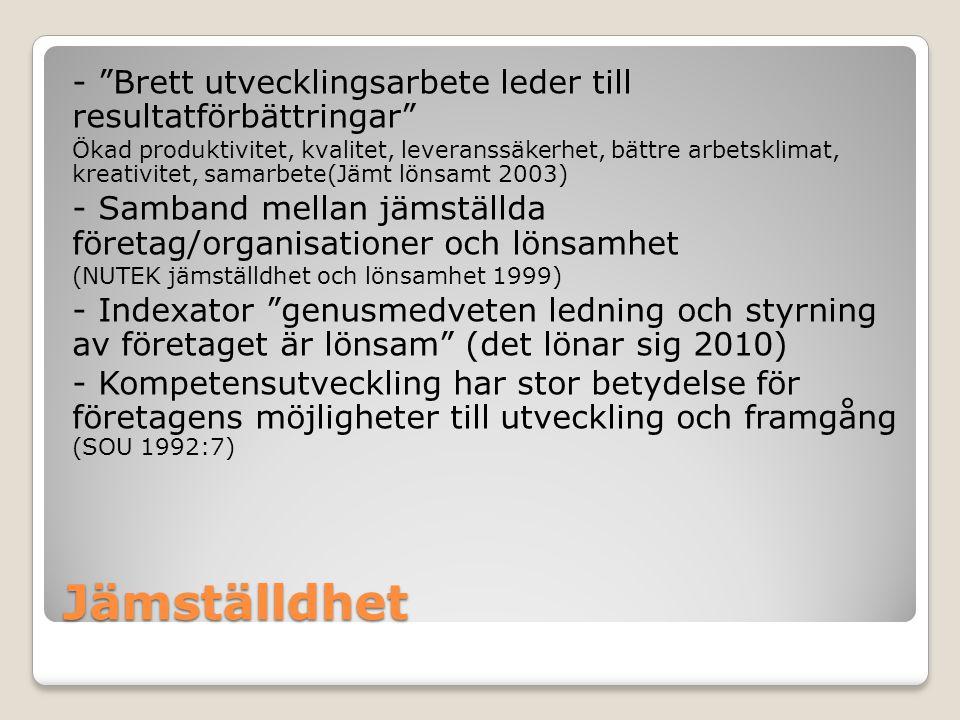 Jämställdhet - Brett utvecklingsarbete leder till resultatförbättringar Ökad produktivitet, kvalitet, leveranssäkerhet, bättre arbetsklimat, kreativitet, samarbete(Jämt lönsamt 2003) - Samband mellan jämställda företag/organisationer och lönsamhet (NUTEK jämställdhet och lönsamhet 1999) - Indexator genusmedveten ledning och styrning av företaget är lönsam (det lönar sig 2010) - Kompetensutveckling har stor betydelse för företagens möjligheter till utveckling och framgång (SOU 1992:7)