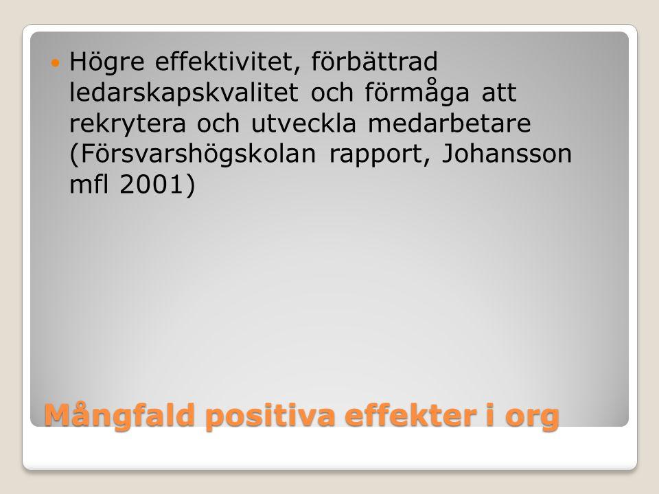 Mångfald positiva effekter i org Högre effektivitet, förbättrad ledarskapskvalitet och förmåga att rekrytera och utveckla medarbetare (Försvarshögskolan rapport, Johansson mfl 2001)
