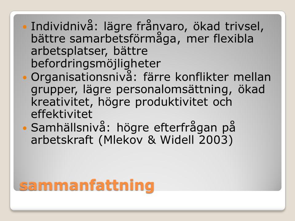 sammanfattning Individnivå: lägre frånvaro, ökad trivsel, bättre samarbetsförmåga, mer flexibla arbetsplatser, bättre befordringsmöjligheter Organisationsnivå: färre konflikter mellan grupper, lägre personalomsättning, ökad kreativitet, högre produktivitet och effektivitet Samhällsnivå: högre efterfrågan på arbetskraft (Mlekov & Widell 2003)