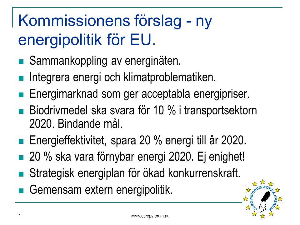 www.europaforum.nu 4 Kommissionens förslag - ny energipolitik för EU. Sammankoppling av energinäten. Integrera energi och klimatproblematiken. Energim
