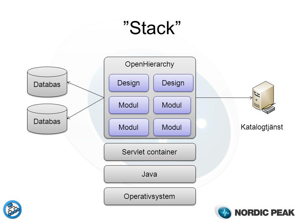 """Stack"" Java Operativsystem Servlet container OpenHierarchy Modul Design Databas Katalogtjänst"