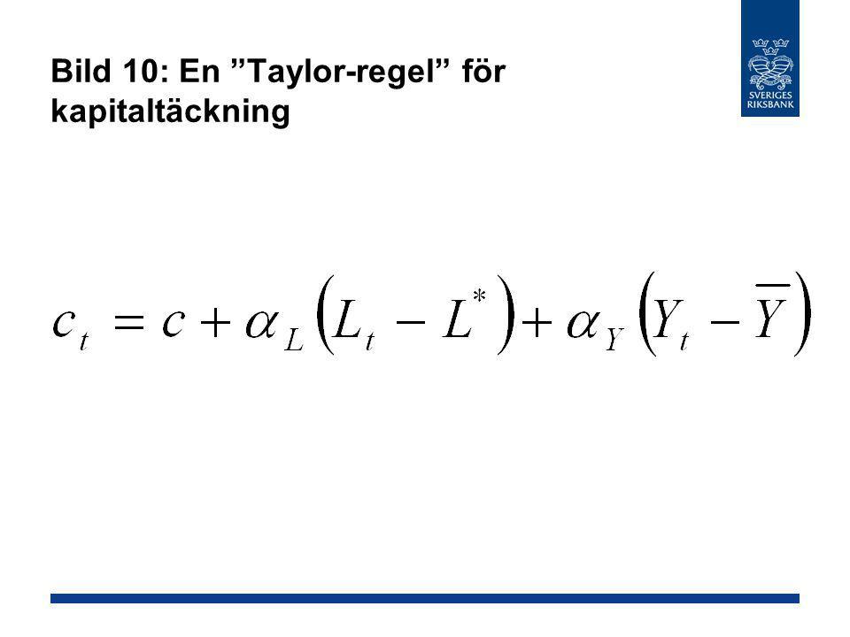 """Bild 10: En """"Taylor-regel"""" för kapitaltäckning"""