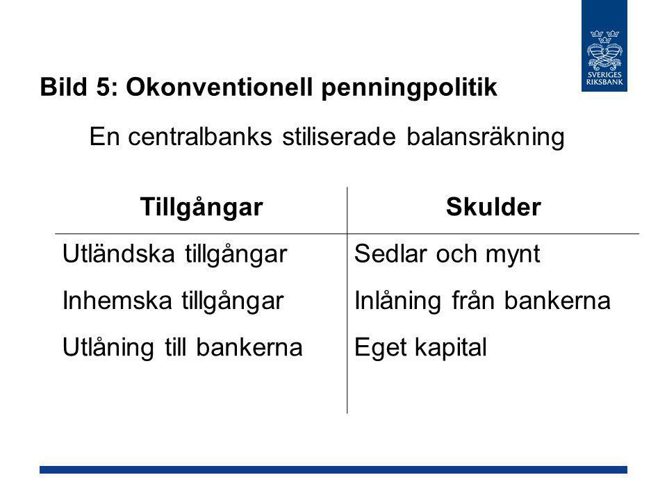 Bild 5: Okonventionell penningpolitik En centralbanks stiliserade balansräkning TillgångarSkulder Utländska tillgångarSedlar och mynt Inhemska tillgån