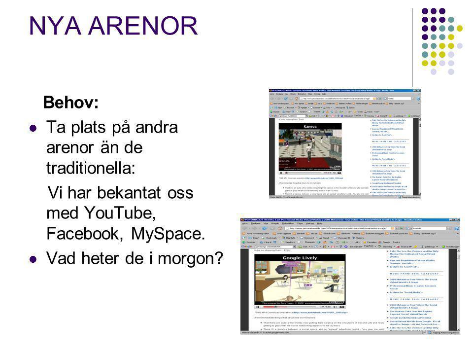 NYA ARENOR Behov: Ta plats på andra arenor än de traditionella: Vi har bekantat oss med YouTube, Facebook, MySpace.