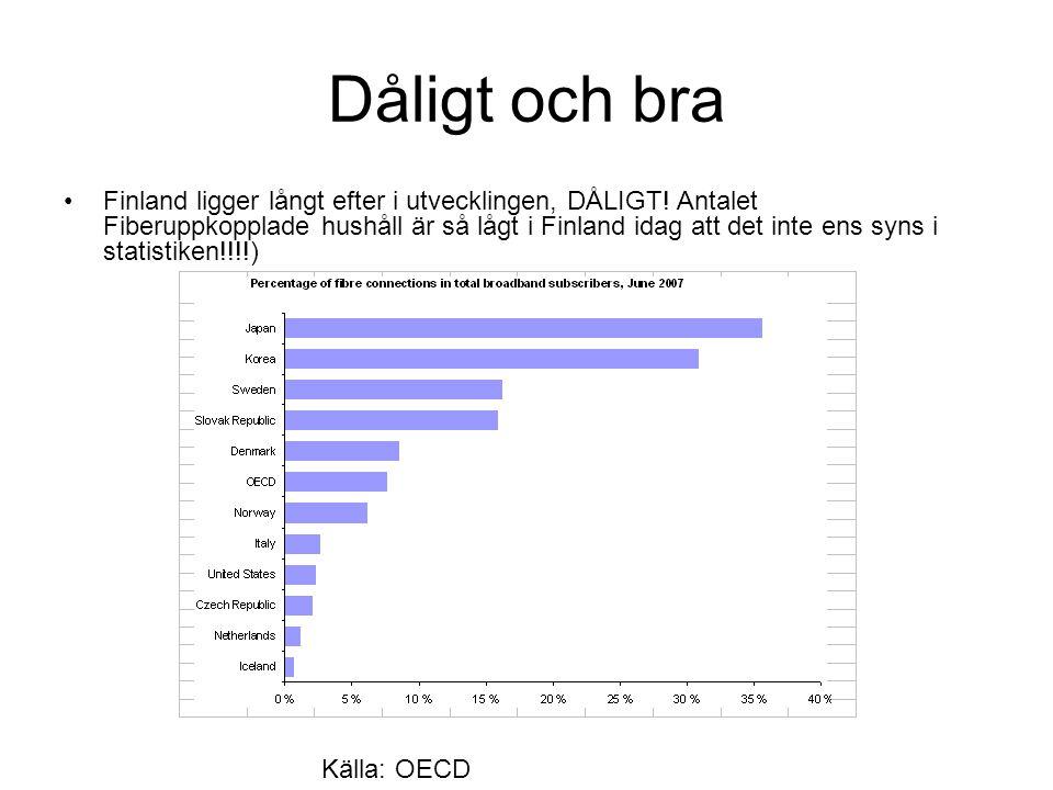 Dåligt och bra Finland ligger långt efter i utvecklingen, DÅLIGT! Antalet Fiberuppkopplade hushåll är så lågt i Finland idag att det inte ens syns i s