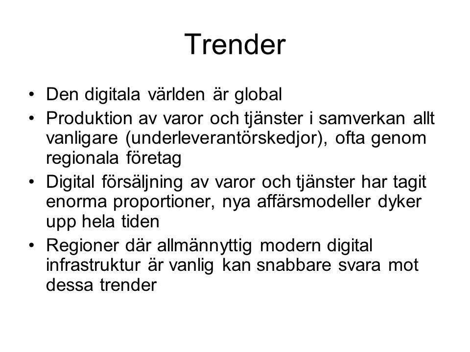 Trender Den digitala världen är global Produktion av varor och tjänster i samverkan allt vanligare (underleverantörskedjor), ofta genom regionala före